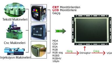 fanuc-monitor-convert